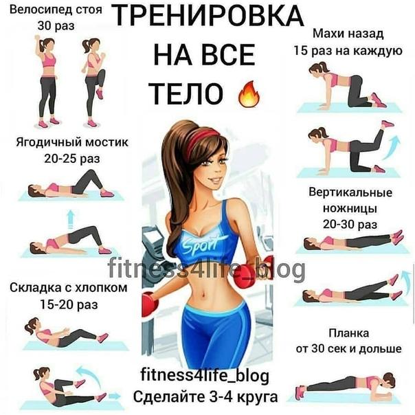 Тренировки Чтобы Сбросить Вес. Тренировки для похудения дома без прыжков и без инвентаря (для девушек): план на 3 дня