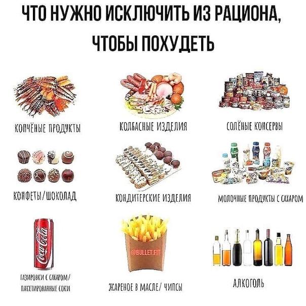 Исключи Один Продукт И Похудеешь. Как похудеть, исключая один продукт