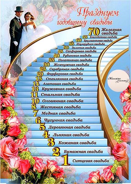 успехов, поздравления для мужа в день серебряной свадьбы колясками