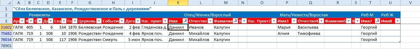 О поисках предков Егора Даниловича Калугина, изображение №4