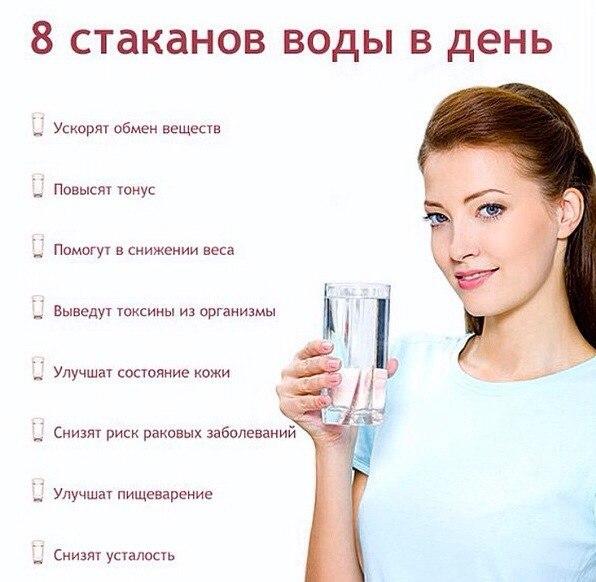 Диета Питьевой Воды. Водная диета