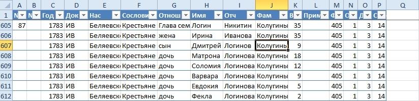 О поисках предков Егора Даниловича Калугина, изображение №13