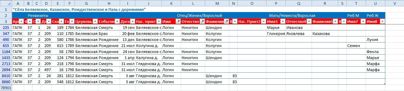 О поисках предков Егора Даниловича Калугина, изображение №16